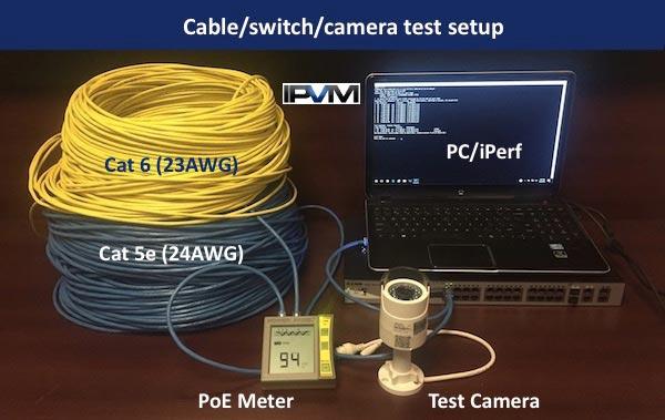 بررسی طول کابل شبکه دوربین مداربسته