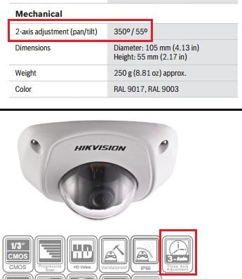 مشخصات دوربین مداربسته Bosch Hikvision