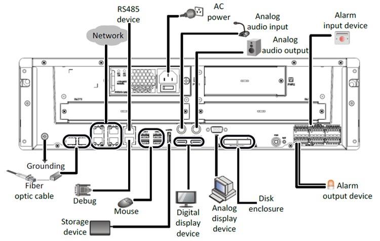 رکوردر NVR دوربین مداربسته تحت شبکه