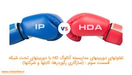 تفاوت دوربین مداربسته آنالوگ HD با دوربین مداربسته تحت شبکه (قسمت سوم : سازگاری با رکوردرها، کابل کواکسیال و پشتیبانی برندها  )